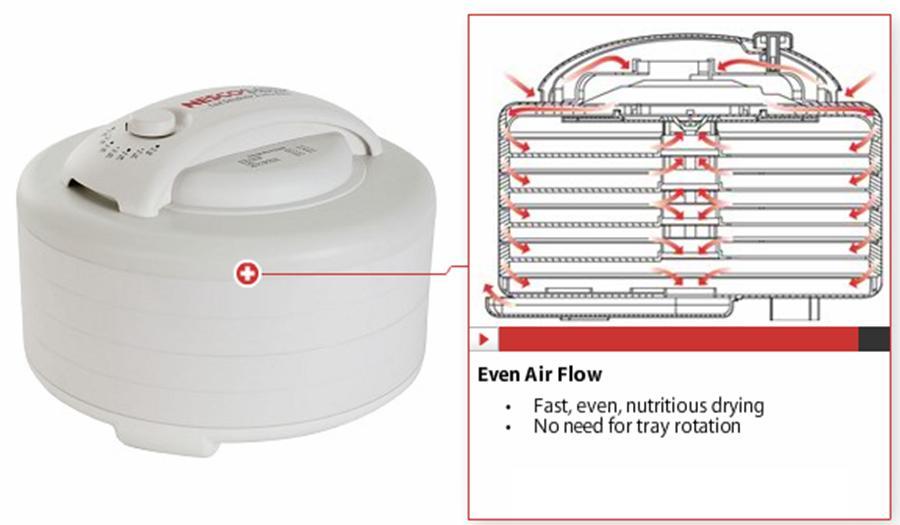 nesco Converga Air Flow dehydrating system