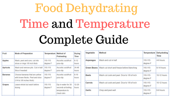Food Dehydrators time and temperature guide