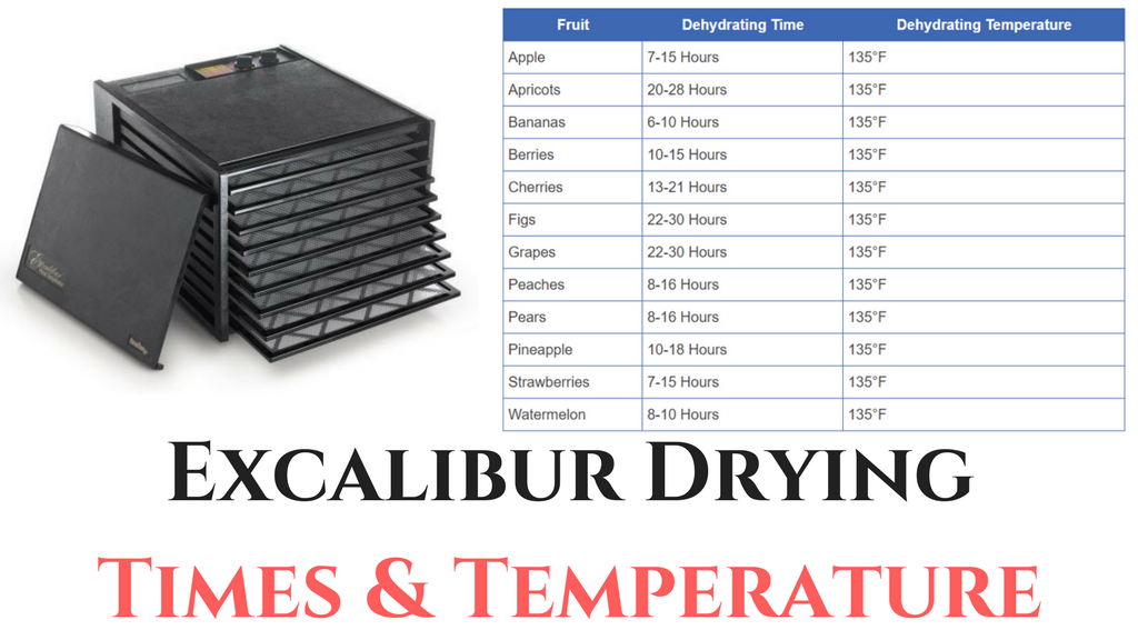 excalibur dehydrator drying times and temperature